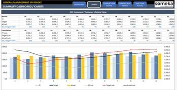 Kpi Excel Template by Management Kpi Dashboard Ready To Use And Professional