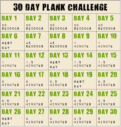 planking 30 day challenge plank challenge related keywords suggestions plank