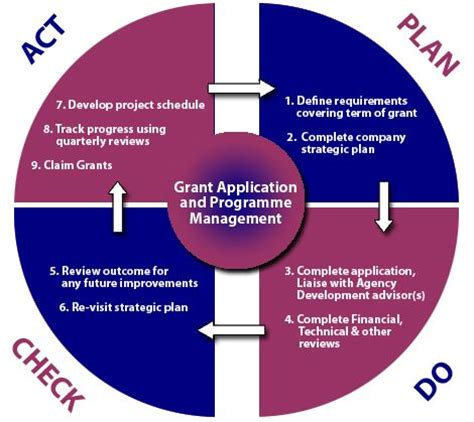 Toyota Improvement Process Lean Implementation And Process Improvement Consultants
