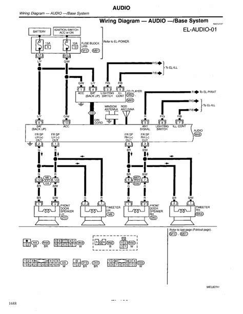 nissan pathfinder 2005 antenna wiring diagram nissan get