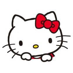 รวมร ปภาพน าร ก ค ตต kitty