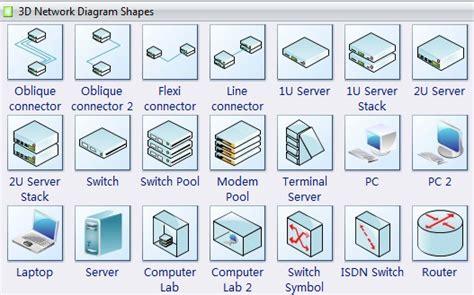 3d network diagram create 3d network diagram rapidly