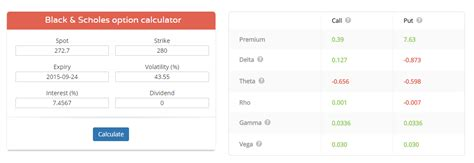 calculator zerodha greek calculator varsity by zerodha