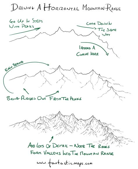 how to draw a map how to draw a horizontal mountain range fantastic maps