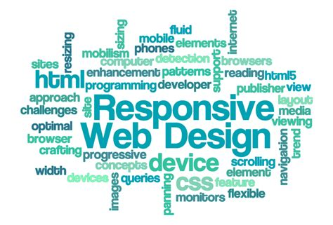 design word the need for a mobile ad strategy seo experts