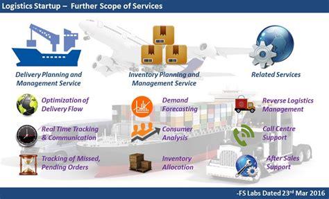 Mba After Hotel Management Scope by Logistics Startup Business Model Fuckedup Startups