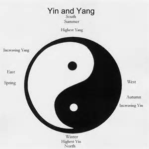 what does the yin yang symbolize yin andyang feng shui feng shui global