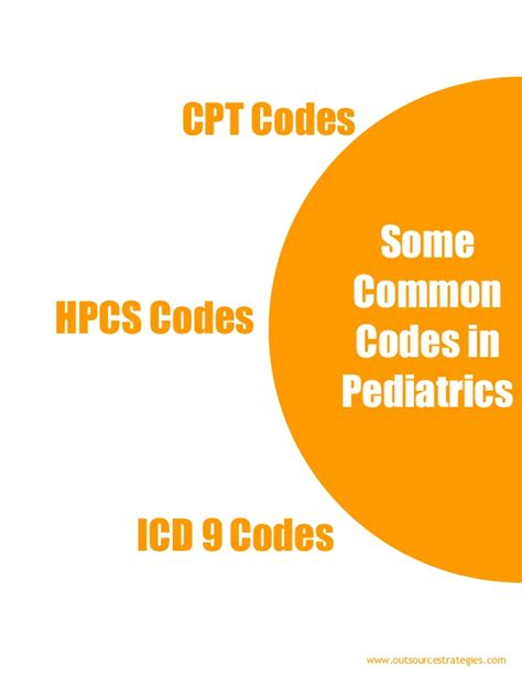 weight management cpt codes pediatric nutrition counseling cpt code nutrition ftempo