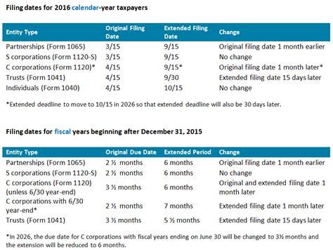 design application foreign filing deadline tax filing deadlines new filing deadlines 2017 san