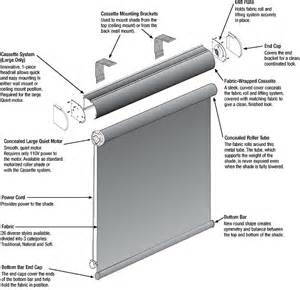 douglas automatic blinds blind alley douglas designer roller shades portfolio