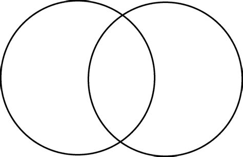empty venn diagram blank venn diagram with 2 circles clipart best
