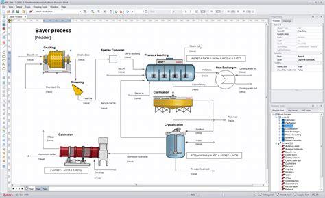 Prosimplus 1 9 Design And Simulation Of Chemical Processes hsc sim process simulation module outotec