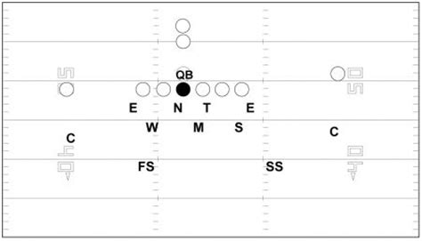 Football Play Diagrams Templates Pictures To Pin On Pinterest Pinsdaddy Football Special Teams Blank Templates