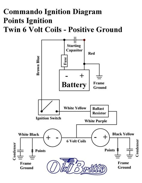 britts simplified wiring diagrams