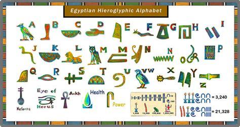 Egyptian Silver Hieroglyphics Cartouche Roller Necklace     MOJOII
