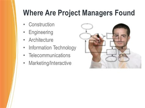 Mba In Telecom Management Scope by Project Management How The Mba Can Help You Succeed