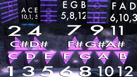 Lighting Staff Code How To Upgrade The Lightning Staff Black Ops 2 Origins