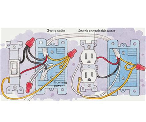 installing a switched receptacle how to install a new
