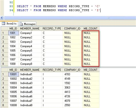 Sql Declare Table Variable by Using Sql Server Table Variables To Eliminate The Need For