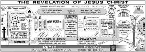 jesus the revolutionary a chronological narrative of the of from the birth to the samaritan books bible in mobile charts and images bible