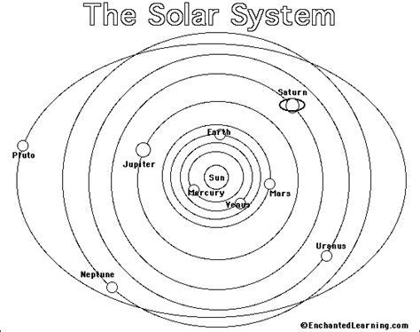 solar system coloring pages solar system printout coloring page enchantedlearning