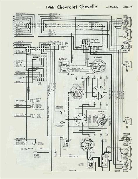 1970 chevelle ss dash wiring diagram 1970 c10 chevy truck