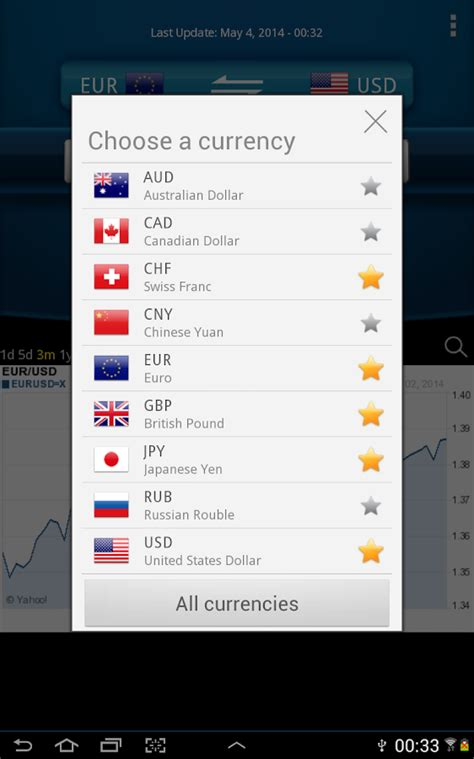converter app for pc download easy currency converter for pc choilieng com