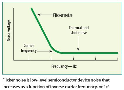 what is a low noise resistor how do sensitive electronic lifiers work quora