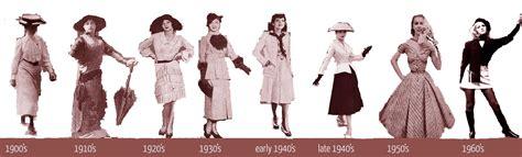 fashion a history from fashion nadia hossam s blog