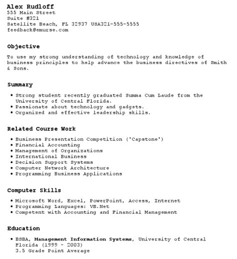 Making A Resume With No Job Experience by How To Write A Resume When You Have No Job Experience