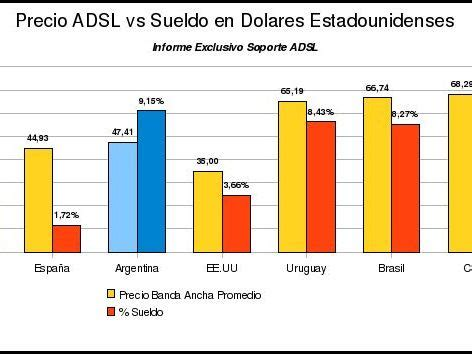 de cuanto es un sueldo en uruguay cuanto es en dolares un sueldo en uruguay 2016 191 cuanto