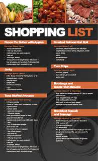 paleo diet shopping list ultimate paleo guide