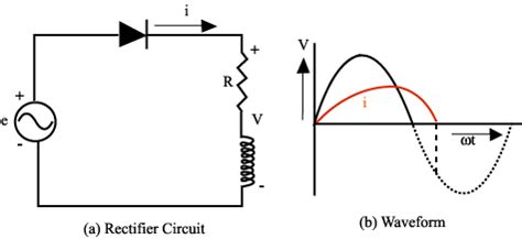 cl diode inductive load why does current become a maximum at 180 degrees in a single phase half wave circuit that has an
