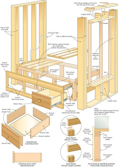 woodworking bed plans bed plans diy blueprints woodworking building plans pdf woodworking