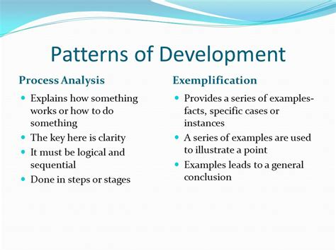 definition pattern of development an introduction to rhetoric using the available means