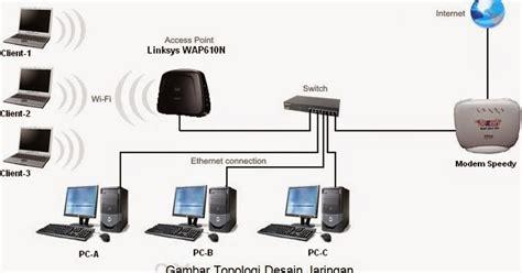video membuat jaringan lan cara mudah membuat jaringan lan dengan wifi wahyu eko