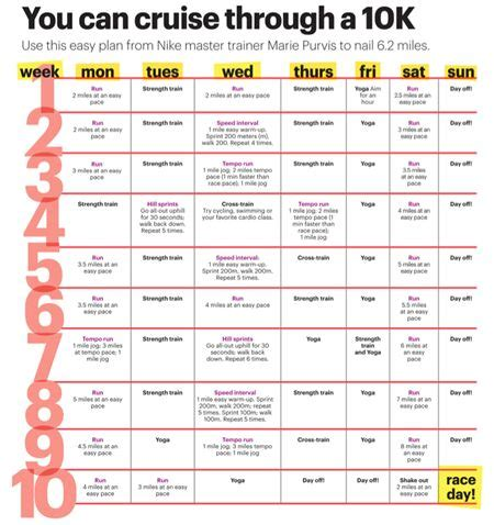 couch to 10km best 25 10k training plan ideas on pinterest 10km