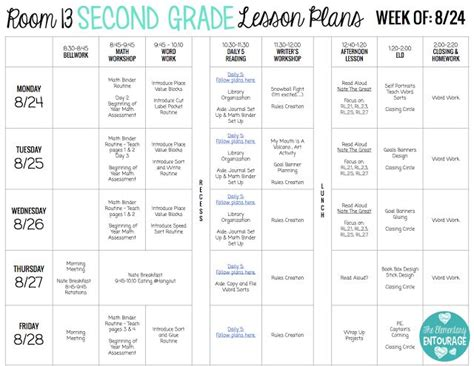 17 best ideas about lesson plans for elementary on