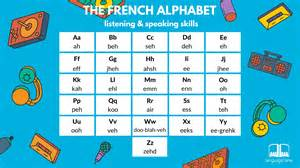 Download french alphabet wall chart