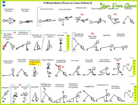 1000 images about chakra yoga on yoga poses yoga poses 2nd chakra yoga poses asana yogaposesasana com