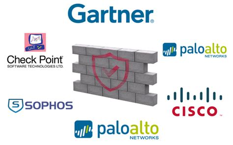best firewall windows what is the best firewall among utm and enterprise