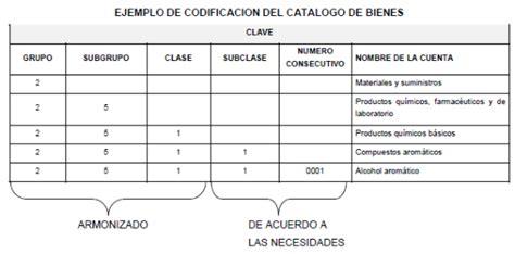 cuanto cobra un profesor en bs as 2016 cuanto cobra un militar argentino 2016