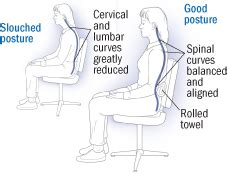 what does your sitting position talk about your personality can good posture ease back pain ask doctor k ask