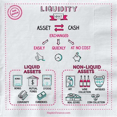 exle of liquid assets what is liquidity liquidity meaning liquidity definition
