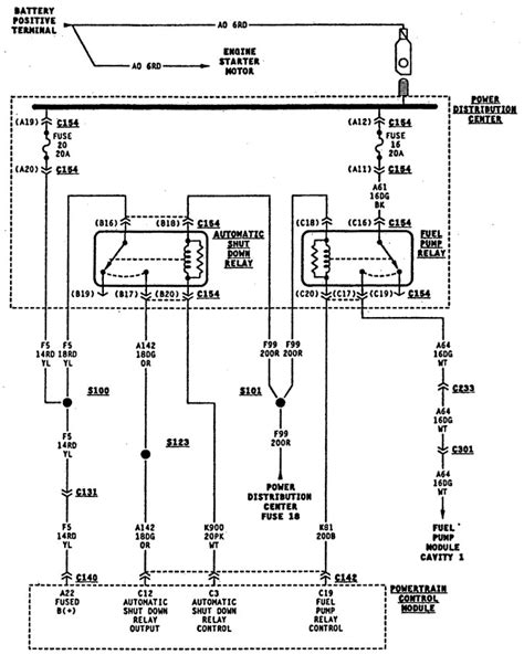 jeep asd relay buzzing wiring diagrams wiring diagram