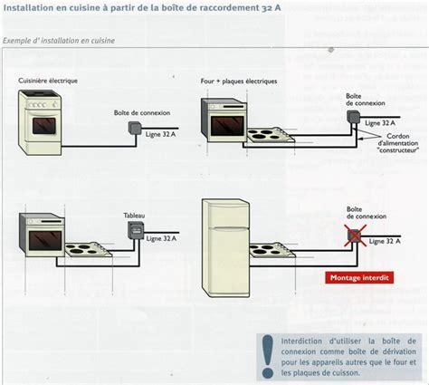 circuit electrique cuisine branchement four et plaques 233 lectriques sur la m 234 me prise