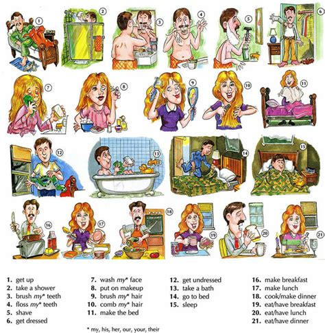 imagenes in english daily activities and routines vocabulary english lesson