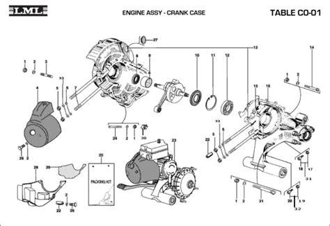 bultaco wiring diagram imageresizertool