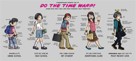 Wrrrry Meme - time warp meme by ameli on deviantart