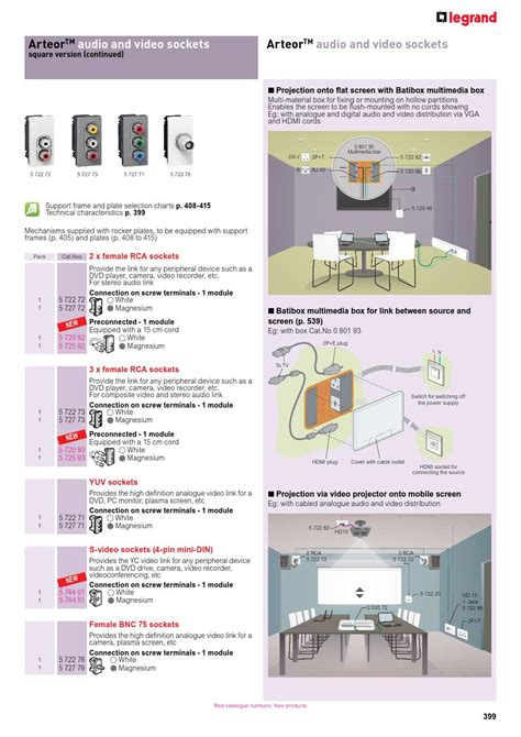 legrand wiring devices catalogue ewiring